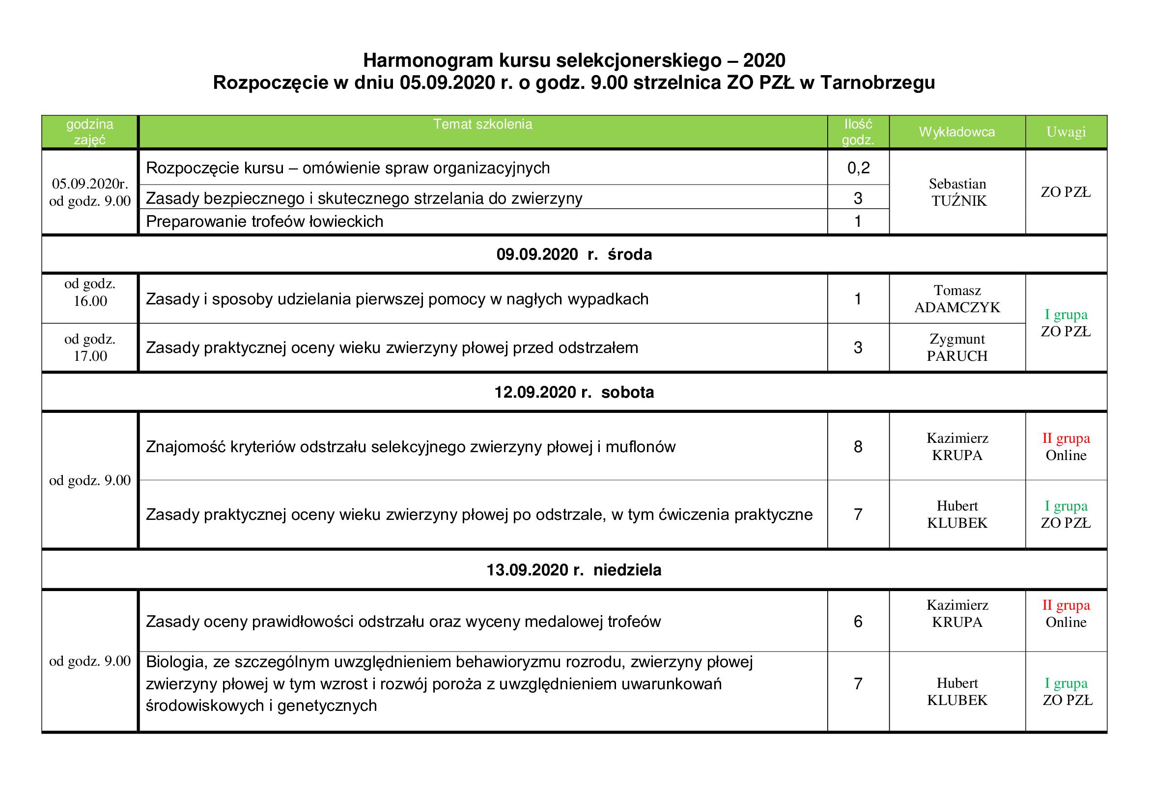 Harmonogram kursu selekcjonerskiego – 2020 Rozpoczęcie w dniu 05.09.2020 r. o godz. 9.00 strzelnica ZO PZŁ w Tarnobrzegu.